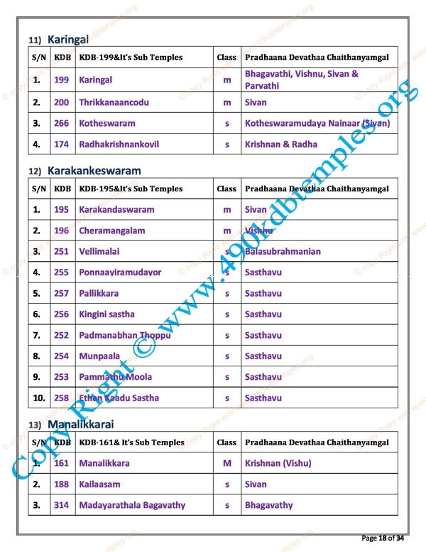 sub Group KDB as per TS Panchangam(10)
