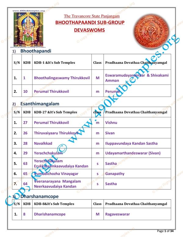 sub Group KDB as per TS Panchangam(1)