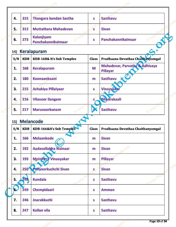 sub Group KDB as per TS Panchangam(11)