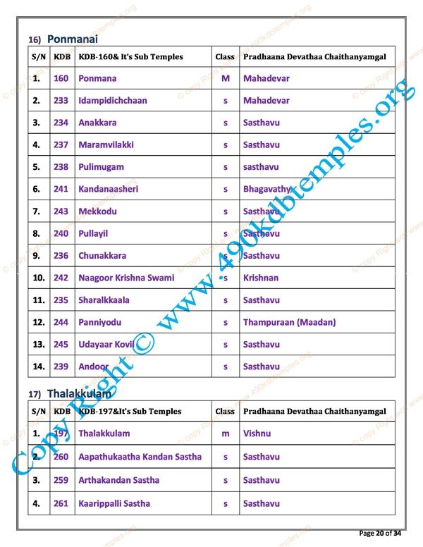 sub Group KDB as per TS Panchangam(12)