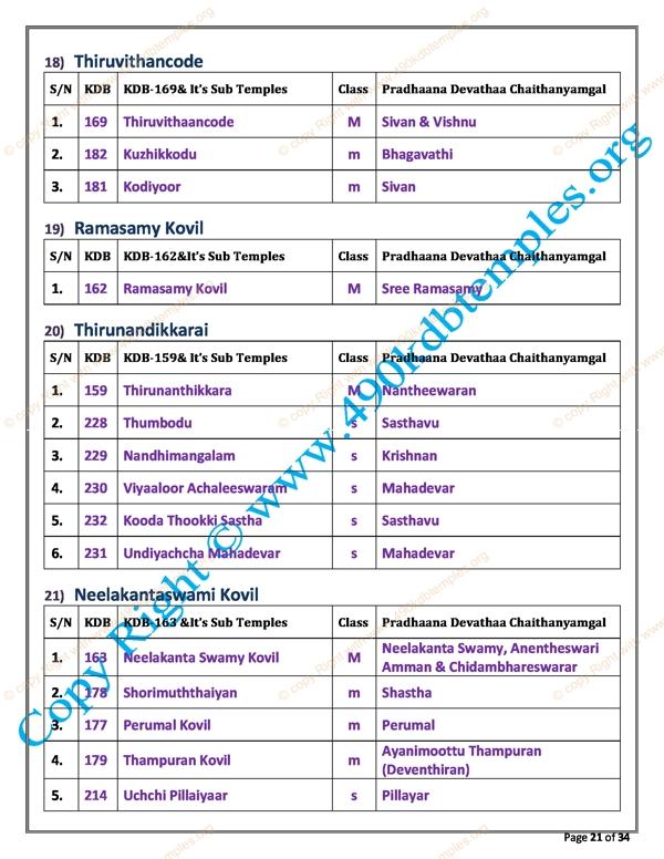 sub Group KDB as per TS Panchangam(14)
