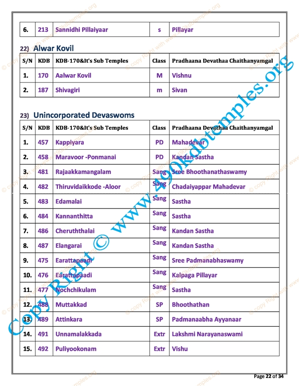 sub Group KDB as per TS Panchangam(15)