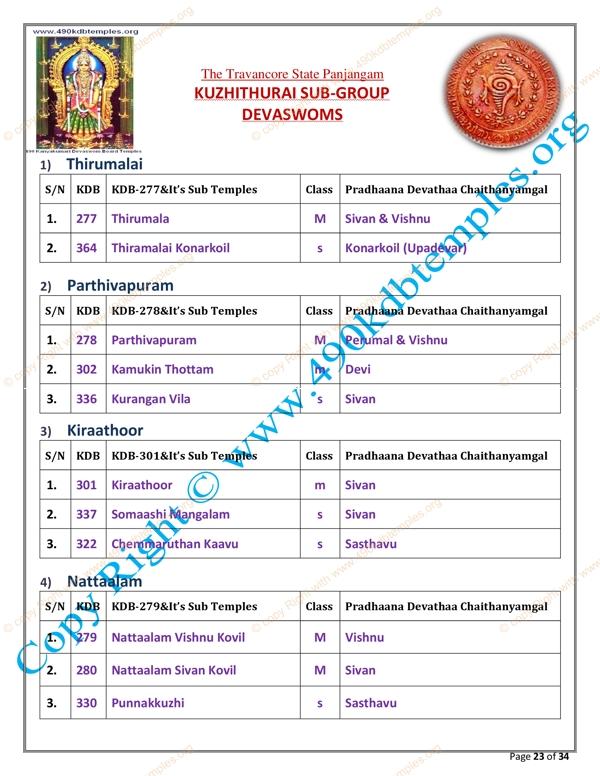 sub Group KDB as per TS Panchangam(16)