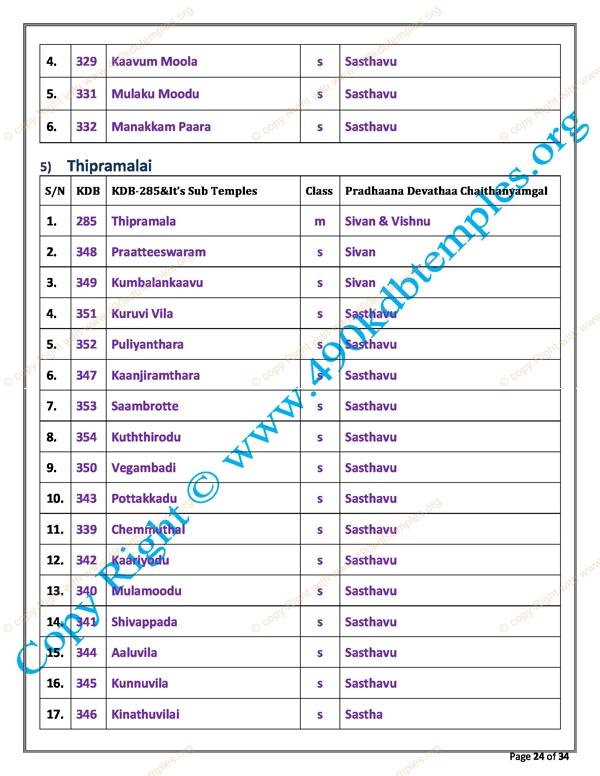 sub Group KDB as per TS Panchangam(17)