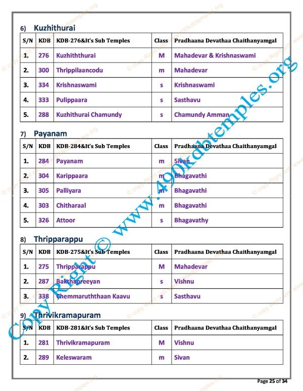 sub Group KDB as per TS Panchangam(18)