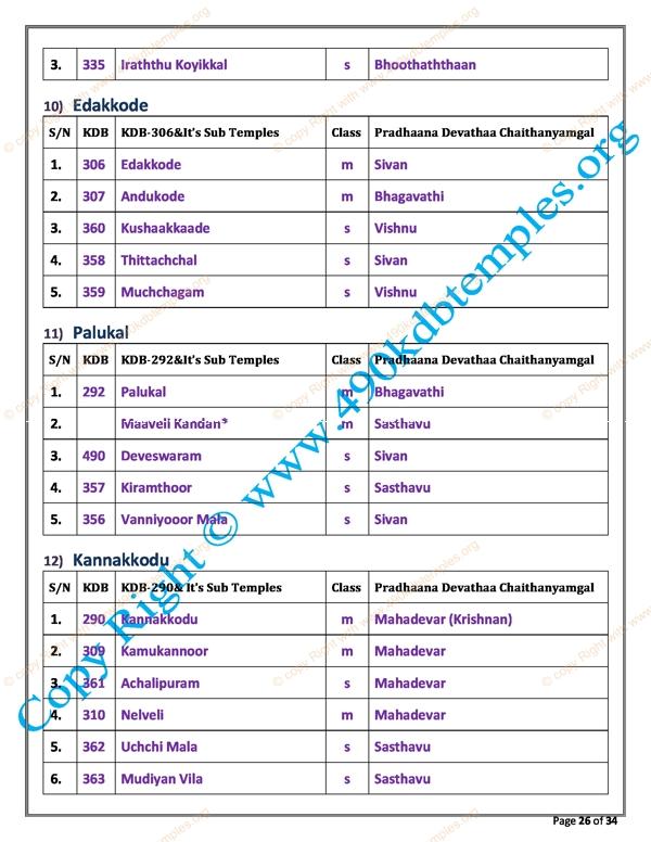 sub Group KDB as per TS Panchangam(19)