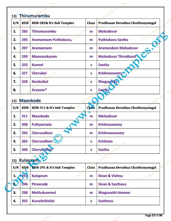 sub Group KDB as per TS Panchangam(20)