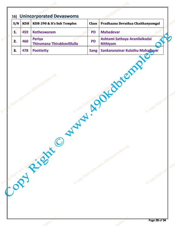 sub Group KDB as per TS Panchangam(21)