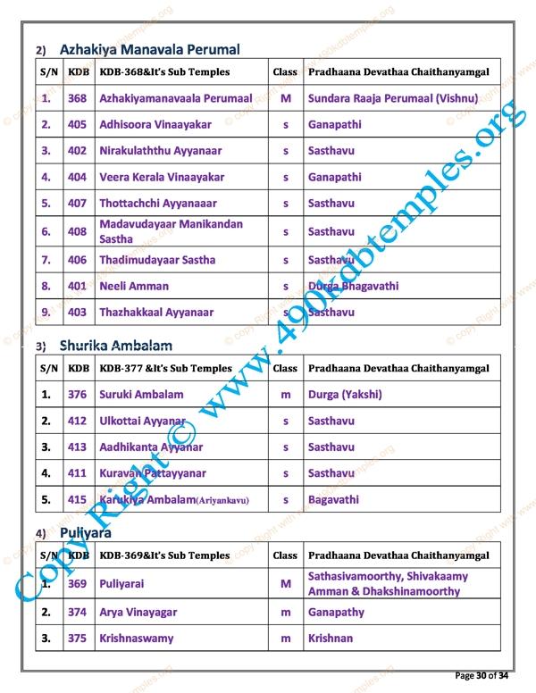 sub Group KDB as per TS Panchangam(23)