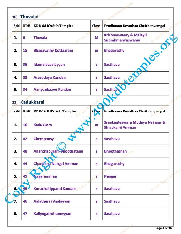 sub Group KDB as per TS Panchangam(24)