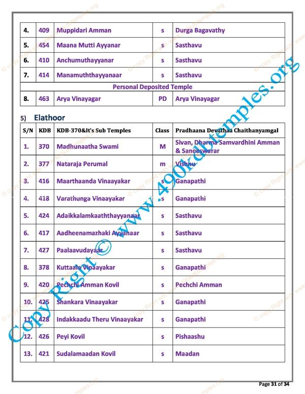 sub Group KDB as per TS Panchangam(25)