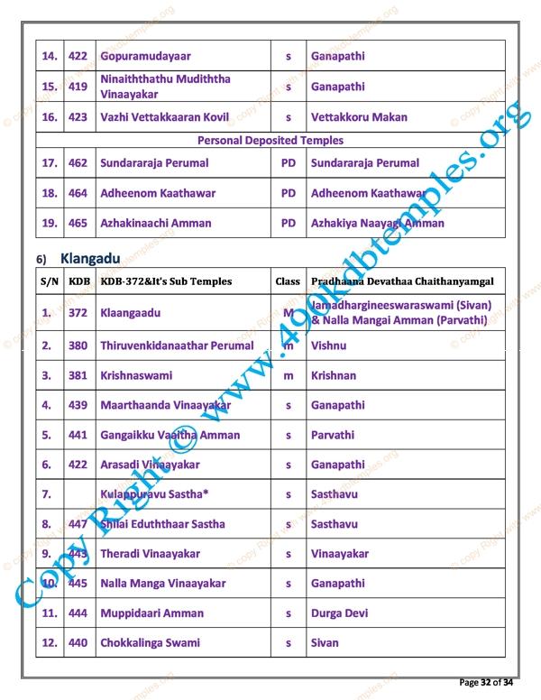 sub Group KDB as per TS Panchangam(26)