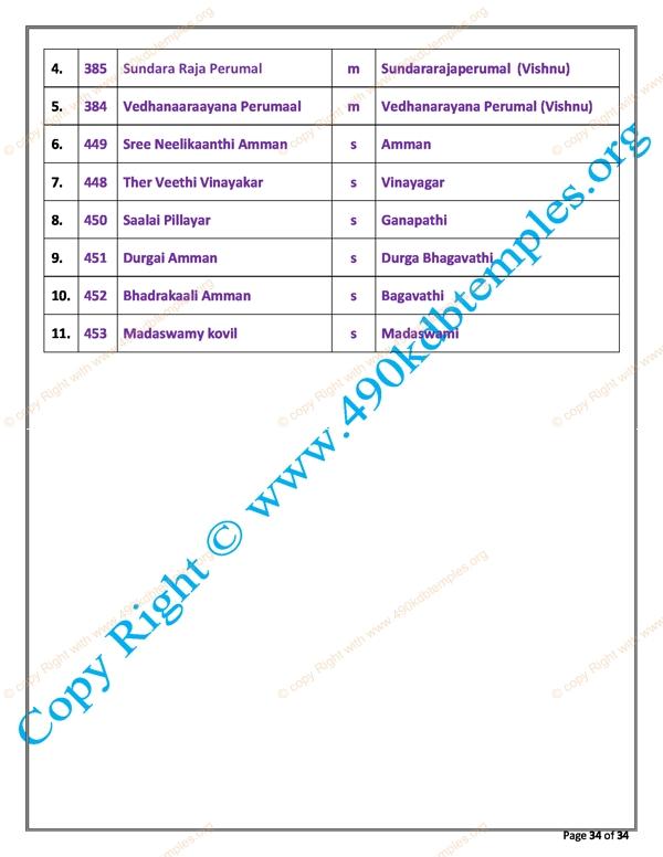 sub Group KDB as per TS Panchangam(28)