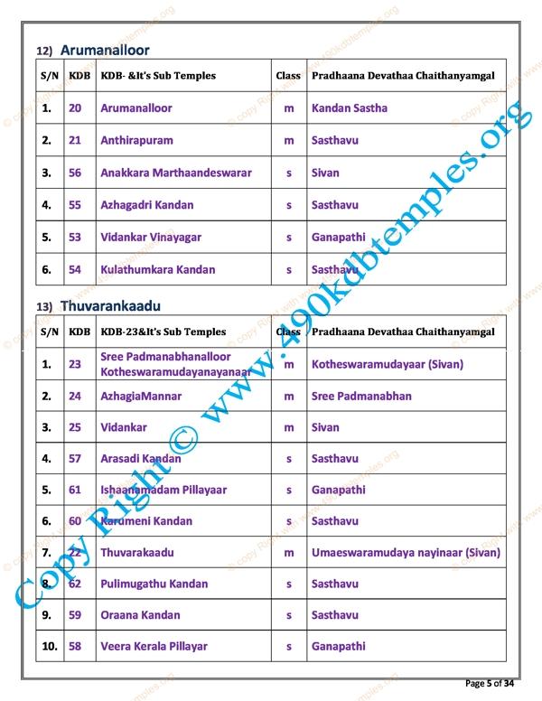 sub Group KDB as per TS Panchangam(29)