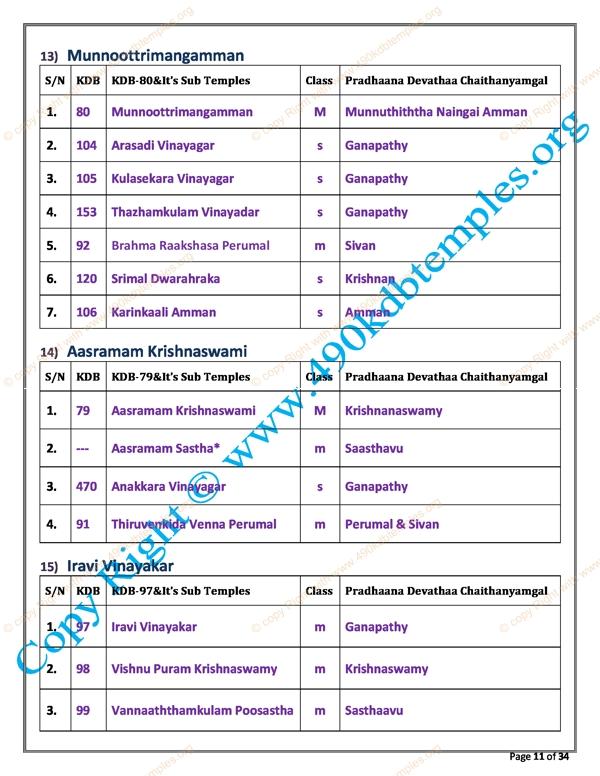 sub Group KDB as per TS Panchangam(3)