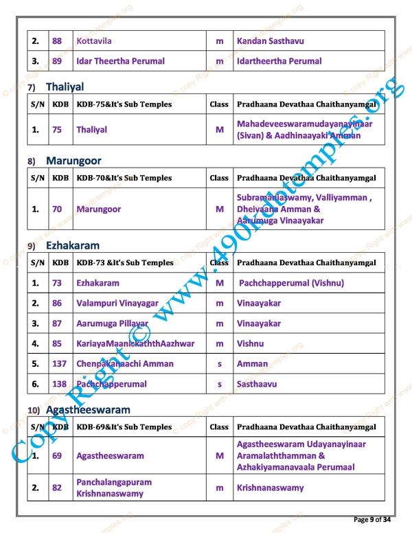sub Group KDB as per TS Panchangam(33)