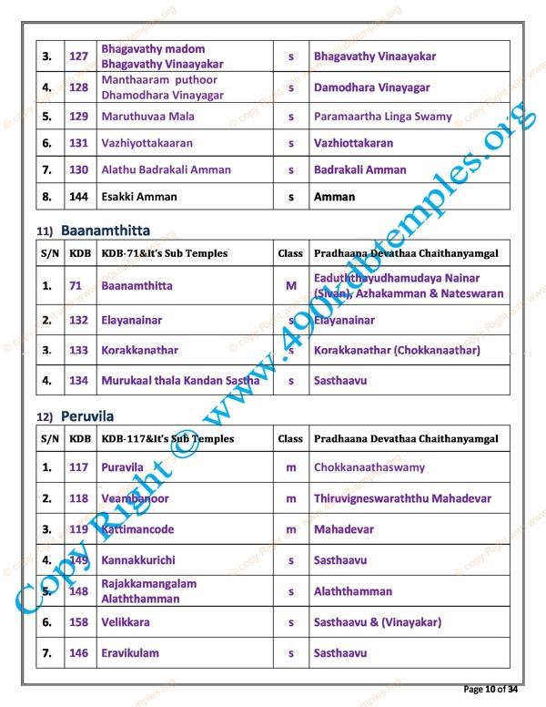 sub Group KDB as per TS Panchangam(34)