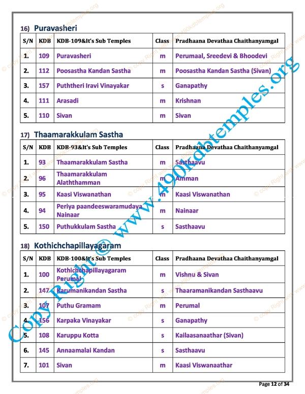 sub Group KDB as per TS Panchangam(4)
