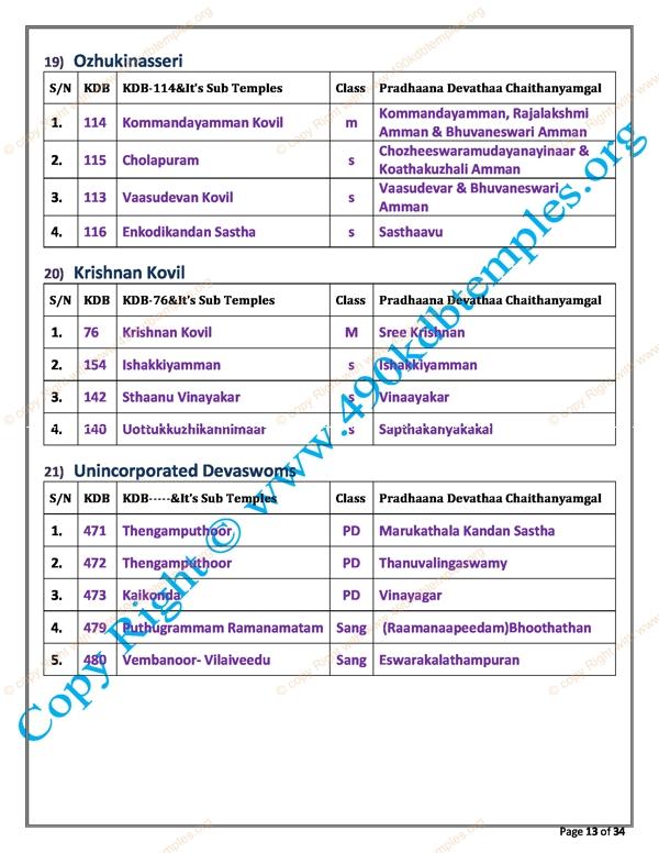 sub Group KDB as per TS Panchangam(5)
