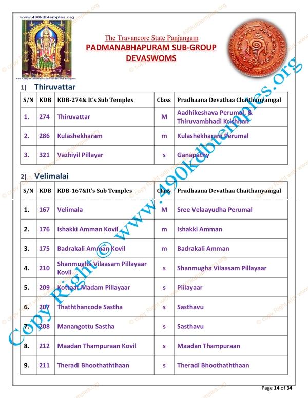 sub Group KDB as per TS Panchangam(6)