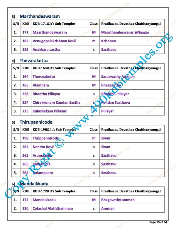 sub Group KDB as per TS Panchangam(7)