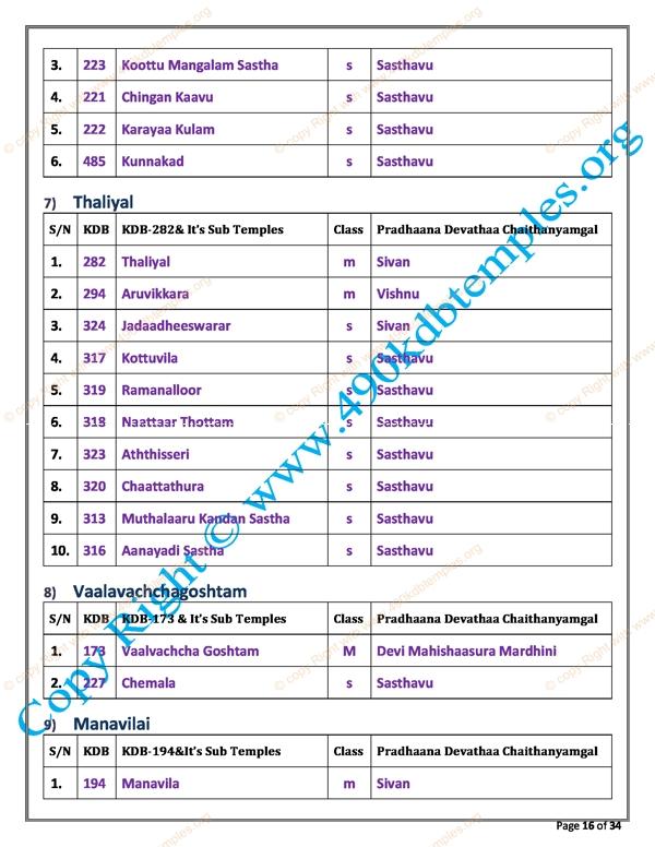 sub Group KDB as per TS Panchangam(8)