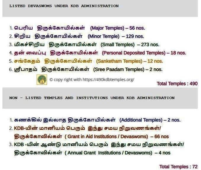 kdb-temple-list-2-2-1.jpg