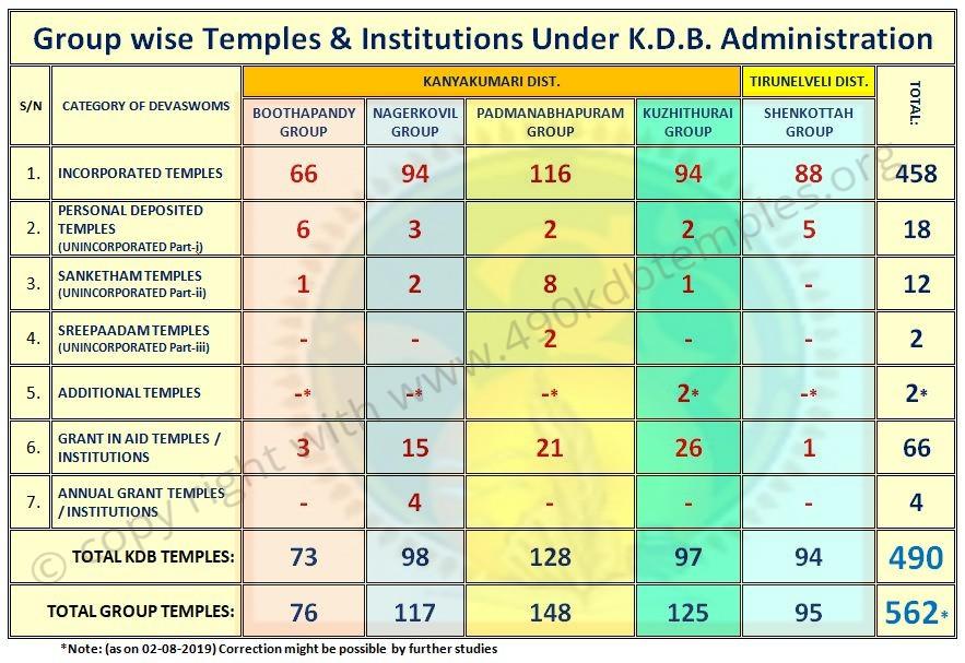web final list of kdb temples -1.JPG
